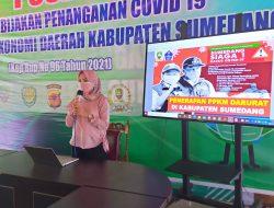 Covid-19 di Sumedang, Terkonfirmasi Positif Sembuh Sebanyak 6.397 orang